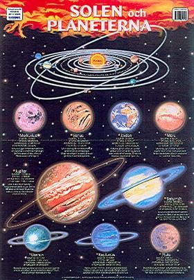 Solen och planeterna