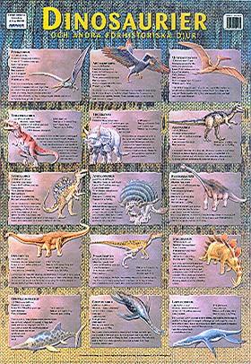 90029: Lekplansch Dinosaurier